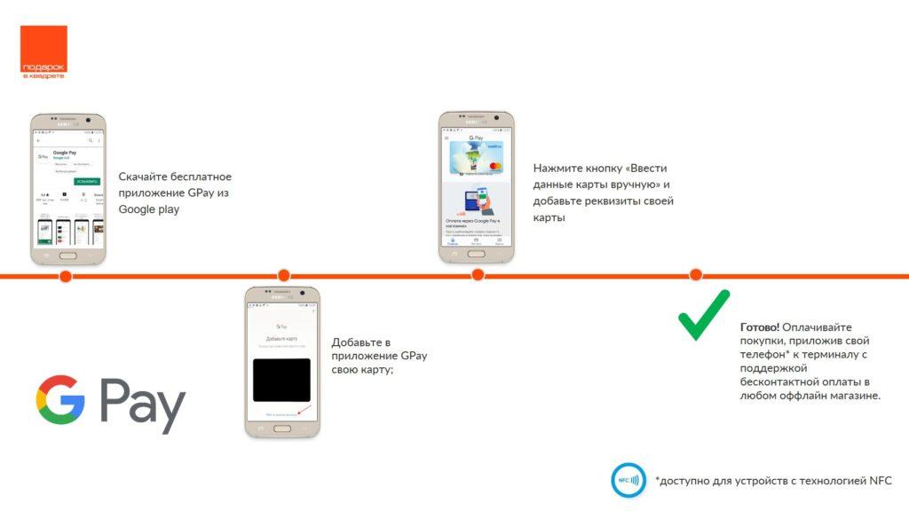 Как привязать карты Visa myGift к Google Pay
